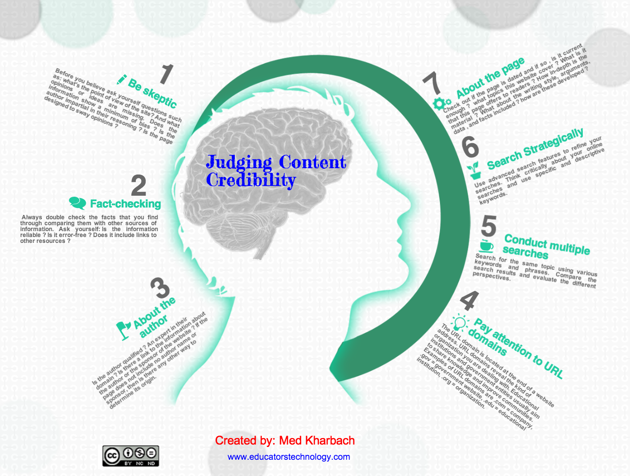 New Classroom Poster on How to Critically Judge Online Content ...