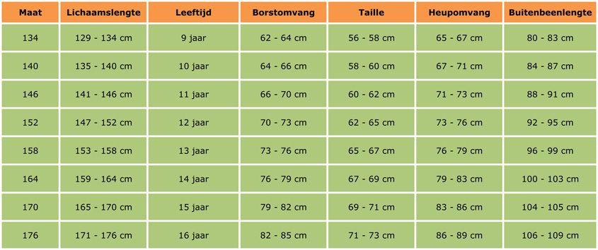 bf5b773972e640 Kindermaten maattabel voor Baby's, Peuters en Tieners | breien ...