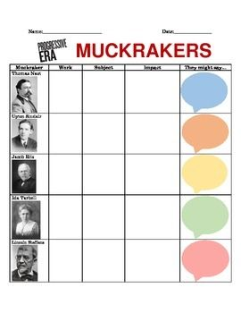 Graphic Organizer for teaching students about Muckrakers in the Progressive Era