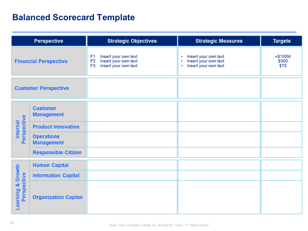 operational excellence examples Strategy map, Operations