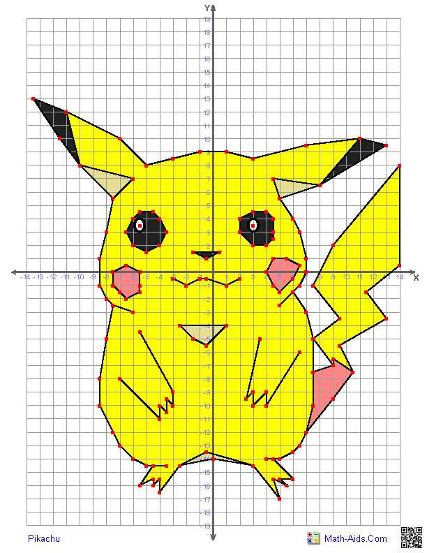 math worksheet : 21 different characters to choose from for this fun four quadrant  : Graphing Pictures Worksheets