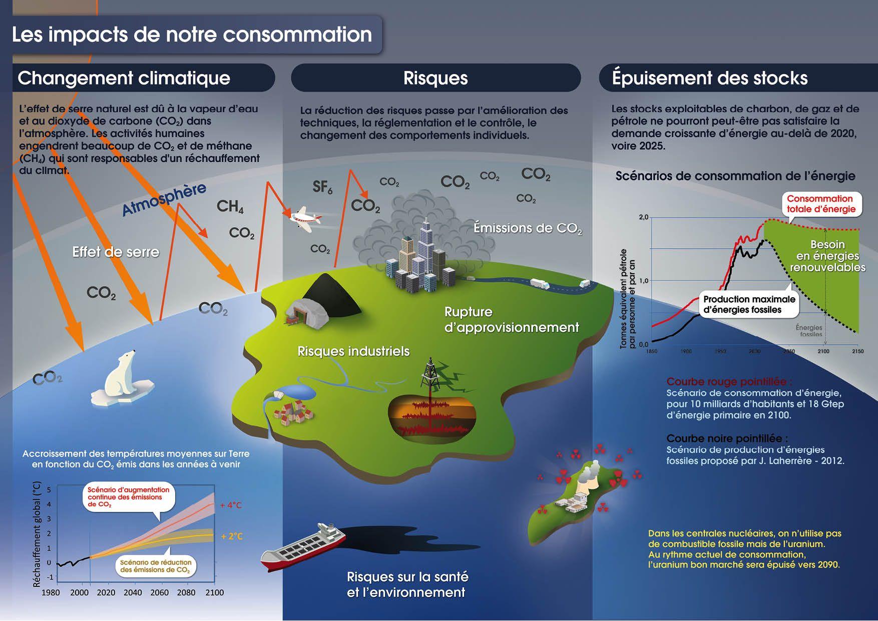 Pin Su Geo200 Ecologie Et Traitement Des Dechets