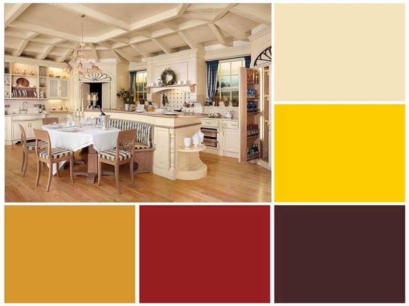 Excelente Ideas De Color Para La Cocina Adorno - Ideas de Decoración ...