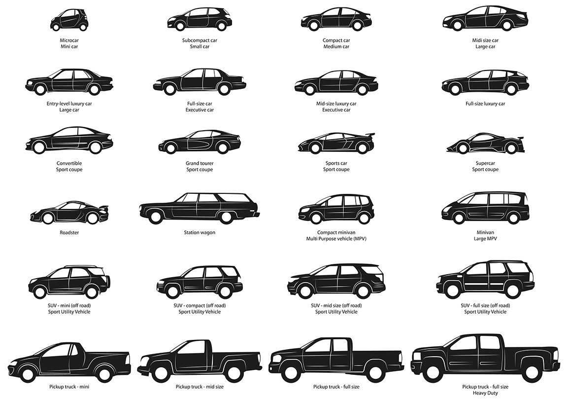 Car Body Types With Images Car Silhouette Honda Car Models