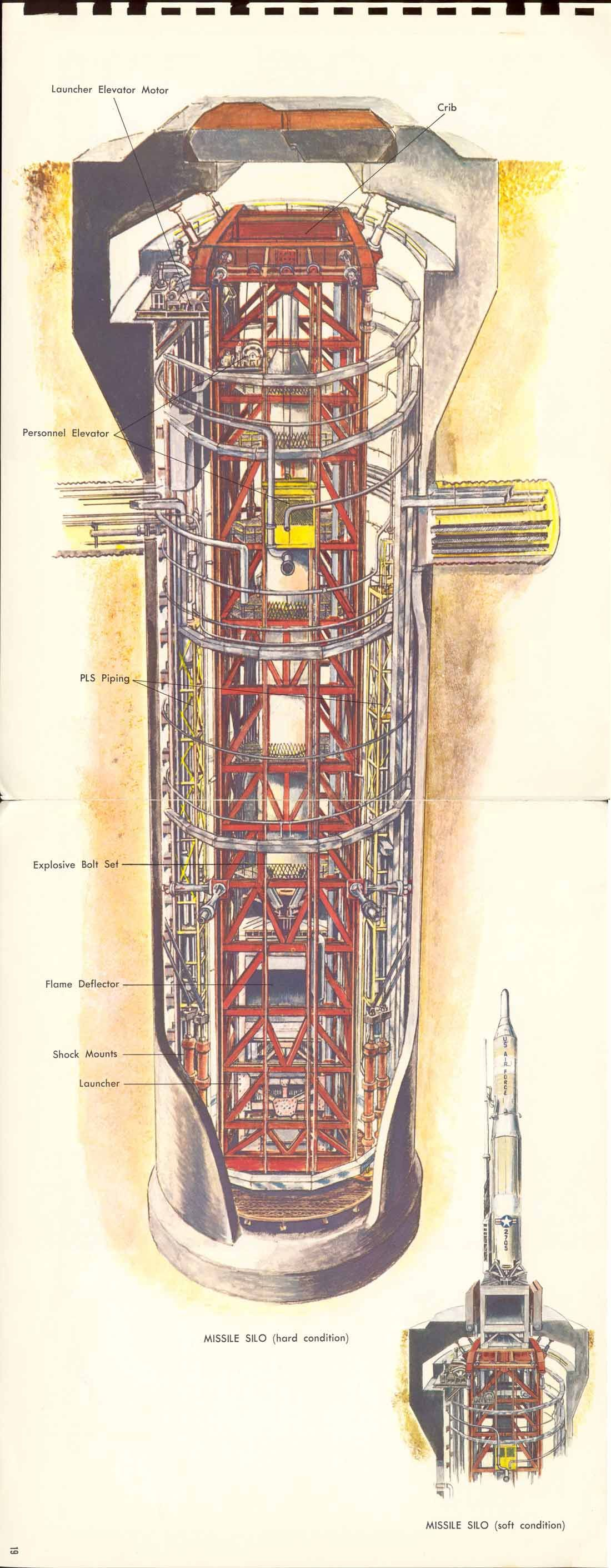 Atlas Missile Silo Google Search ICBMSLBM Pinterest - Us missile silos google maps