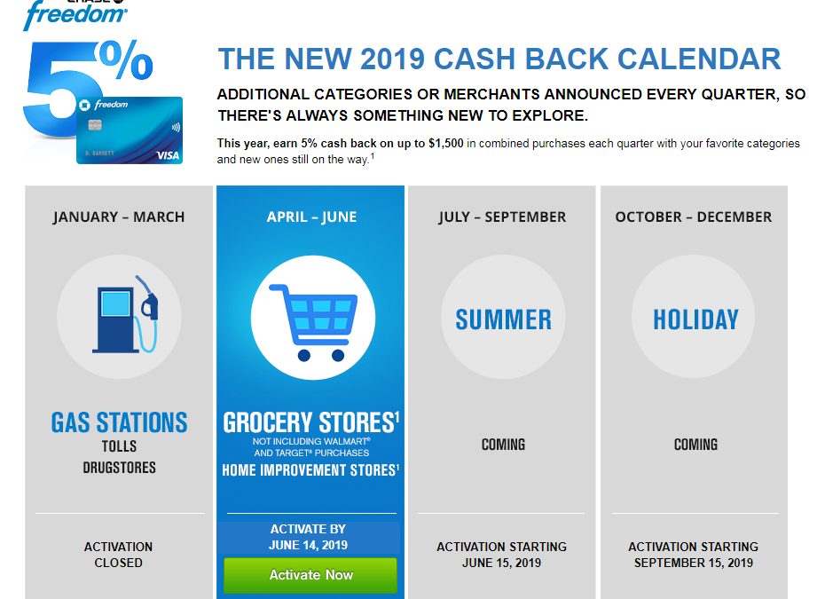Chase Cash Back Calendar With Offers And Deals 2019 Https Www Youcalendars Com Chase Cash Back Calendar Ht Chase Freedom Discover Card Business Credit Cards
