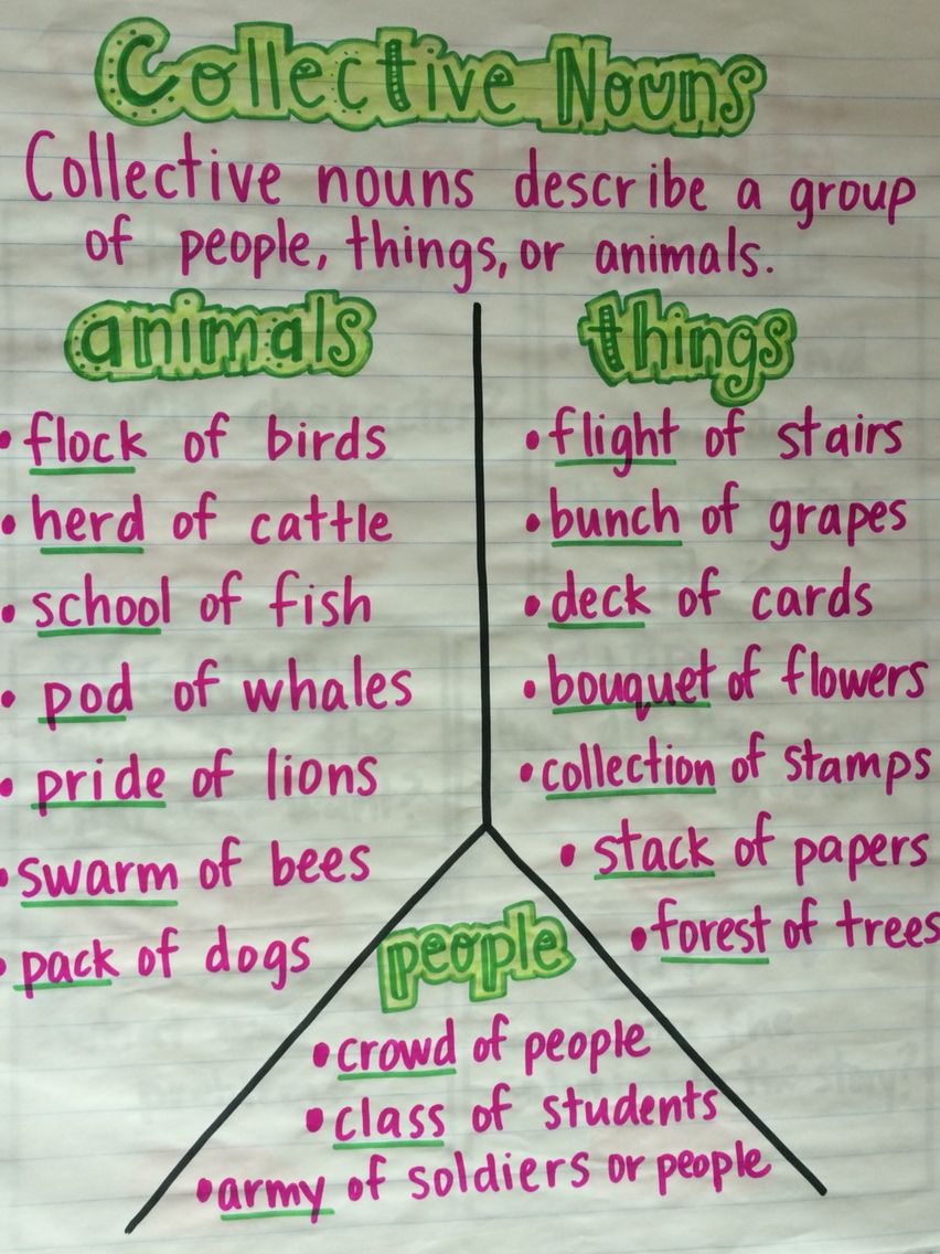 L.2.1 collective nouns | Anchor Charts | Pinterest | Anchor charts ...