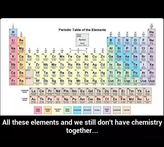 ya feel I feel Pinterest - new periodic table w atomic number