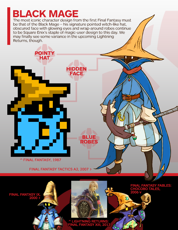 Final Fantasy: A Visual History of the Warriors of Light - IGN. #final_fantasy #black_mage