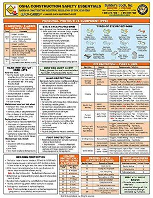 OSHA Construction Safety Essentials Laminated Quick-Card