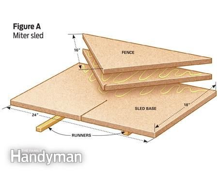 Table Saw Jigs Build A Table Saw Sled A Table Scie A Panneaux Bricolage Bois