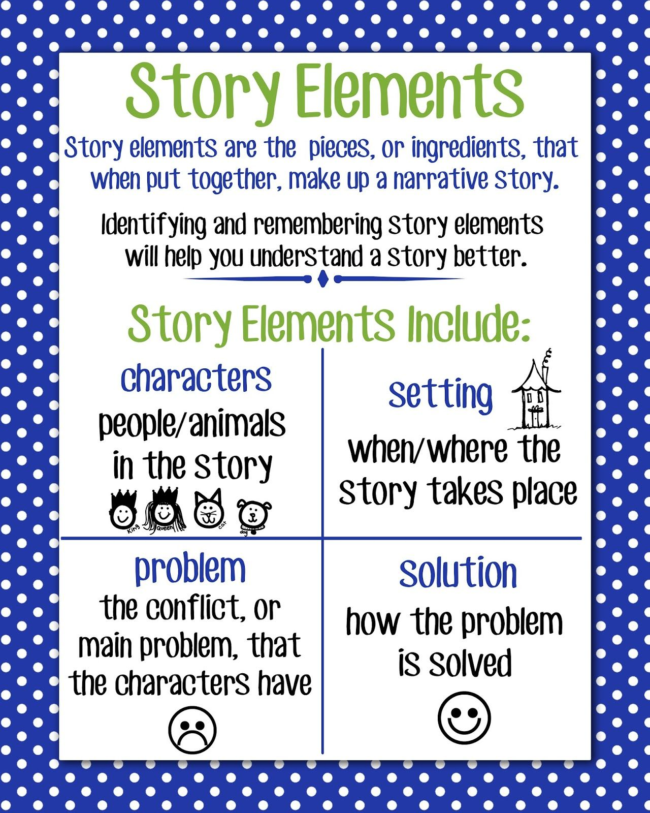 Another Anchor Chart This One Focuses On Story Elements