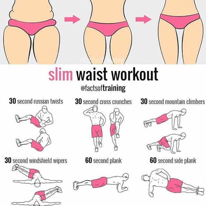 Pin By Cheyenne Shelton On Workout Small Waist Workout Slim Waist Workout Waist Workout