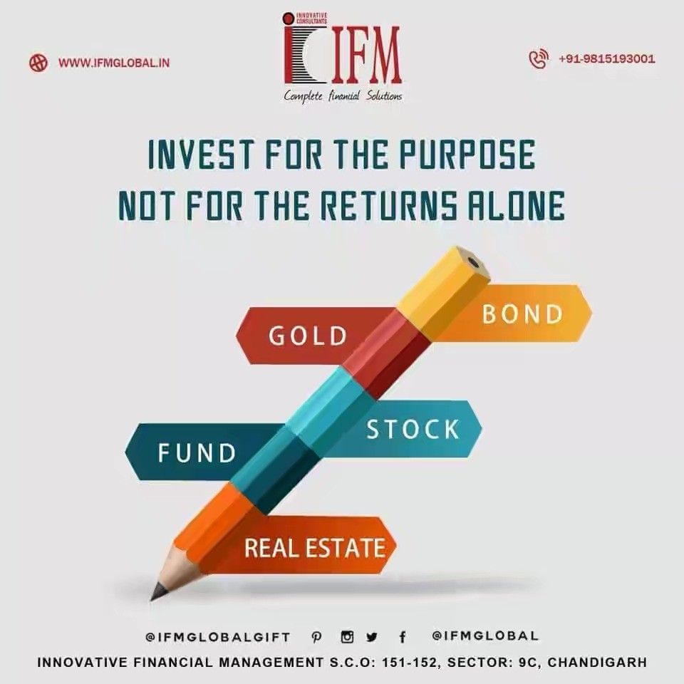 Before investing.. Think about the purpose, Plan wisely