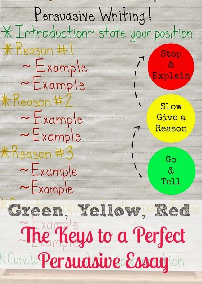 Red from Green Essay Sample