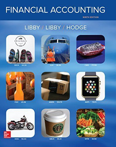 Financial accounting pinterest financial accounting and products fandeluxe Choice Image