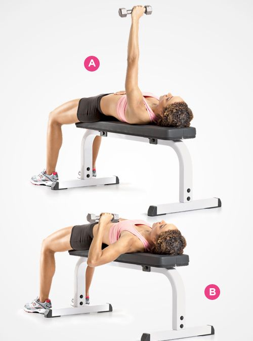 For Your Chest Single Arm Dumbbell Bench Press How To Do