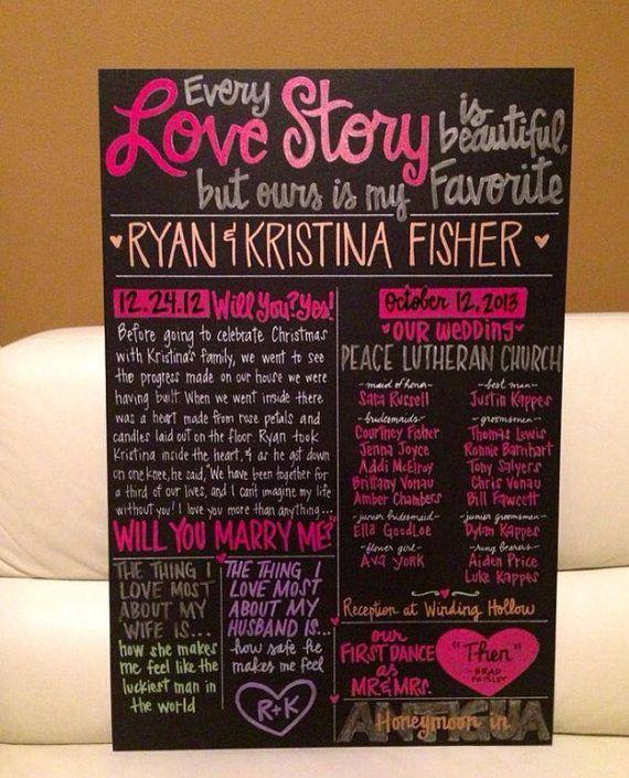 Wedding Chalkboard Ideas: Custom Hand-Painted 20x30 WEDDING CHALKBOARD By