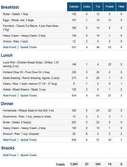 Best 25+ Ketogenic diet menu ideas on Pinterest   Keto ...