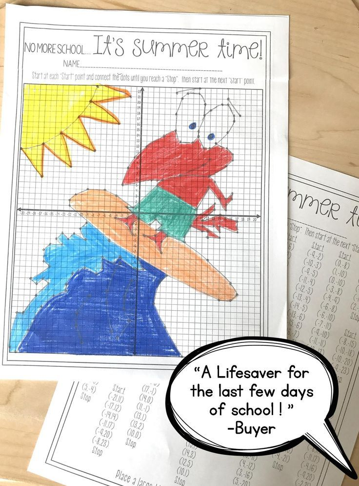 End of Year Plotting Points - Mystery Picture | High school algebra ...