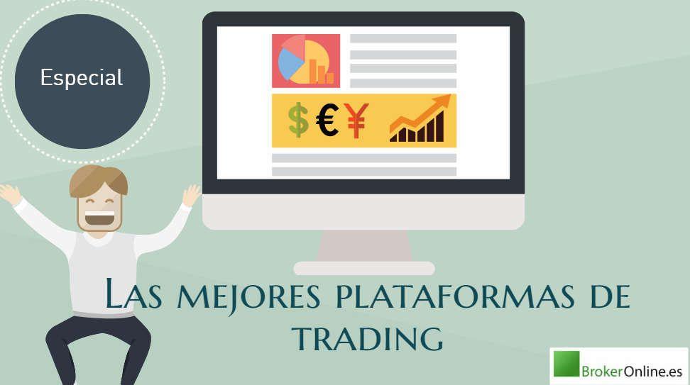 Infografía con las mejores plataformas de trading