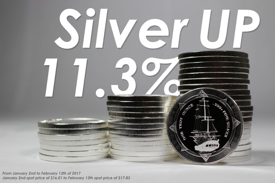 Silver Spot Prices Per Ounce Today Live Bullion Price Chart Usd Silver Spot Price Buy Silver Bullion Silver Prices