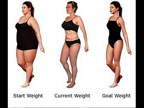 How to lose weight cheap ways to drop the pounds in 2017 natural how to lose weight cheap ways to drop the pounds in 2017 ccuart Images