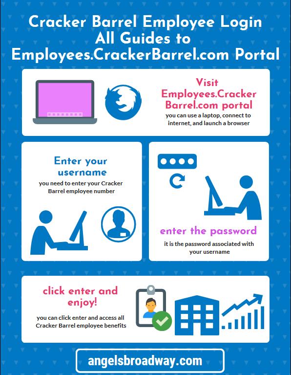 employees crackerbarrel