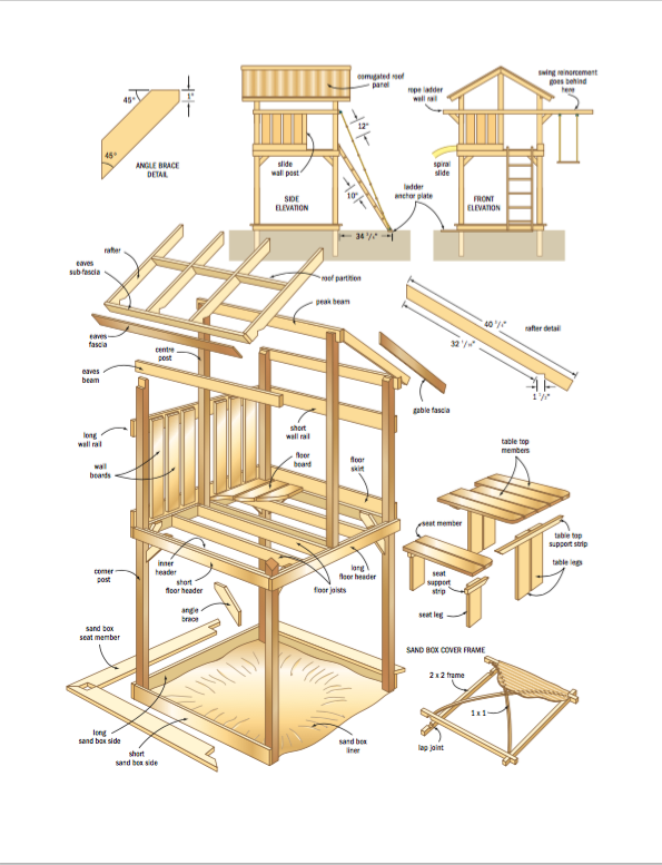 Photo of OUTDOOR PLAYSETS: Tips & Plans for Building Your Own Swing Set – Baileylineroad