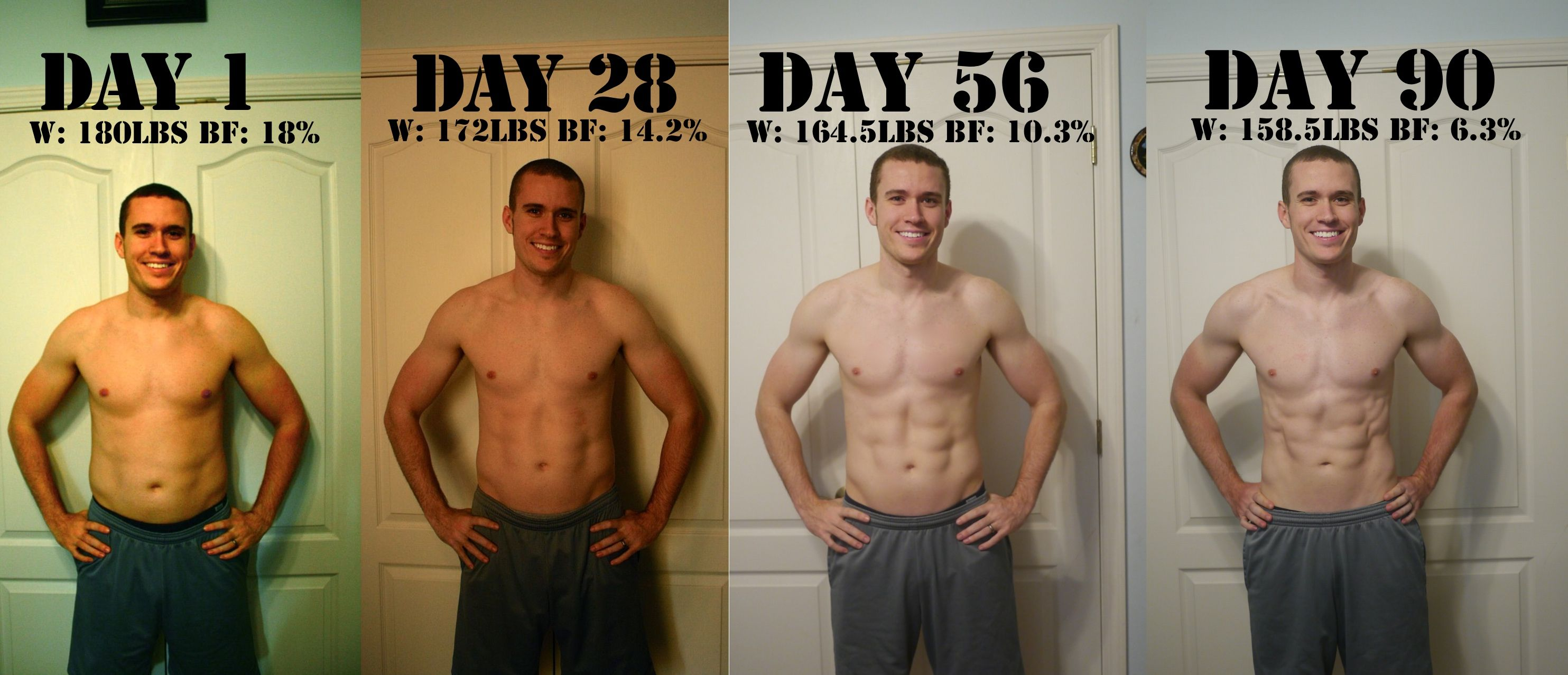 He Lost 12 Body Fat With P90x2