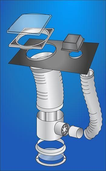 Skylight Powered Exhaust & Ventilation Fan | Tubo de luz ...