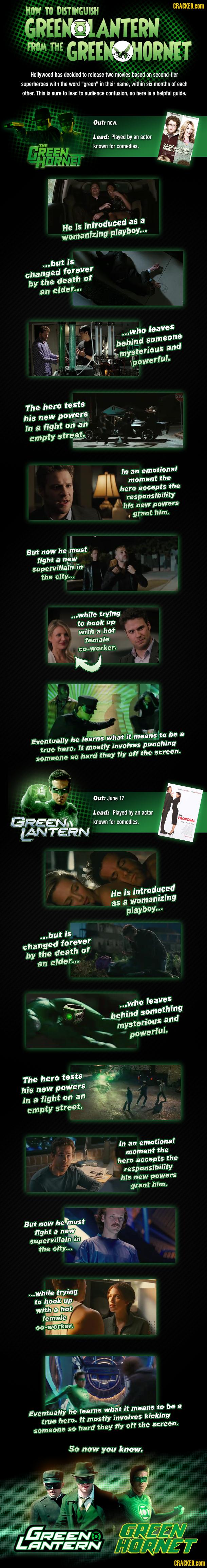 Green Lantern Vs Green Hornet Telling Them Apart Chart Green Hornet Green Lantern Lanterns