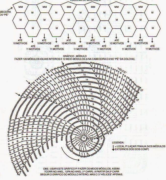 Cubrecama con hexágonos diseño espiral | Todo crochet | tejidos ...