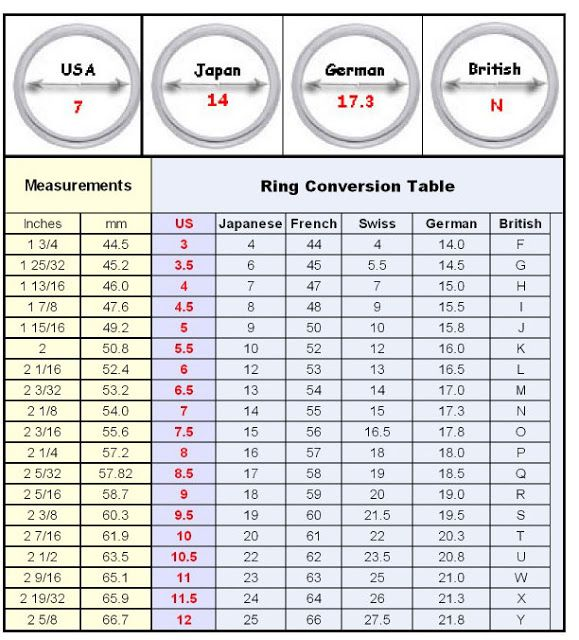 Ring Size Chart Conversion