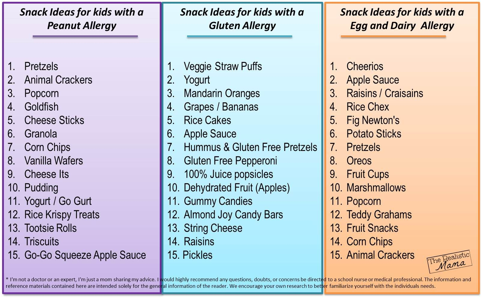 Food Allergy Snack Alternatives   1st Grade Common Core   Pinterest ...