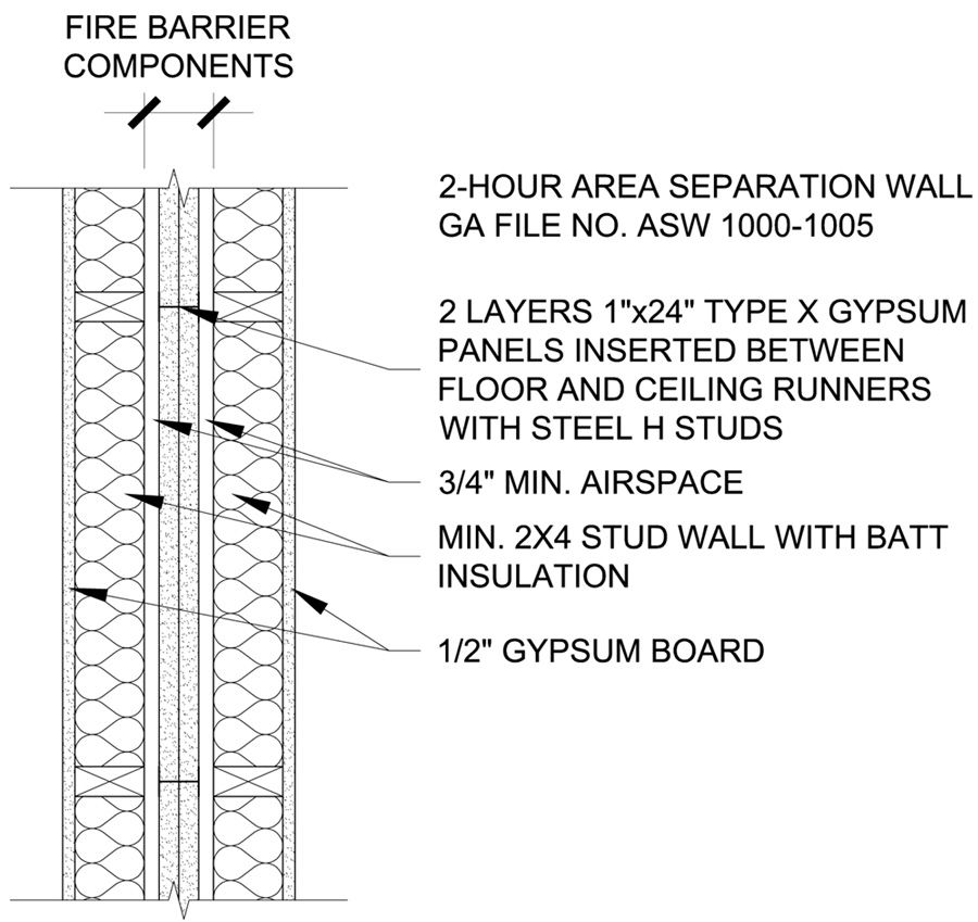 dwelling unit separation wall at duplexes and townhomes 2 on 2 hour firewall construction detail id=81105