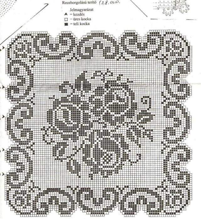 Tovagliette a filet crochet for Pizzi all uncinetto per credenze