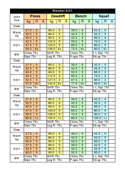 weightlifting excel spreadsheet