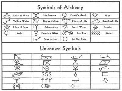 Fullchartg 400300 Symbols Pinterest Symbols