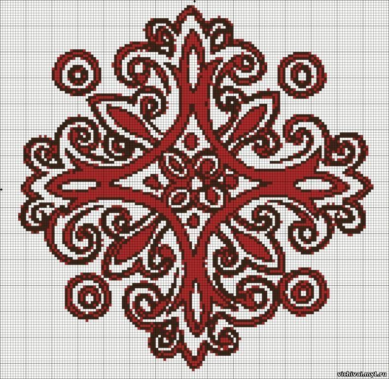 Восточные орнаменты вышивки крестом