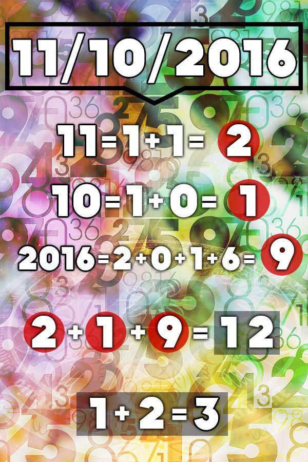 numerology number 6 february date of birth
