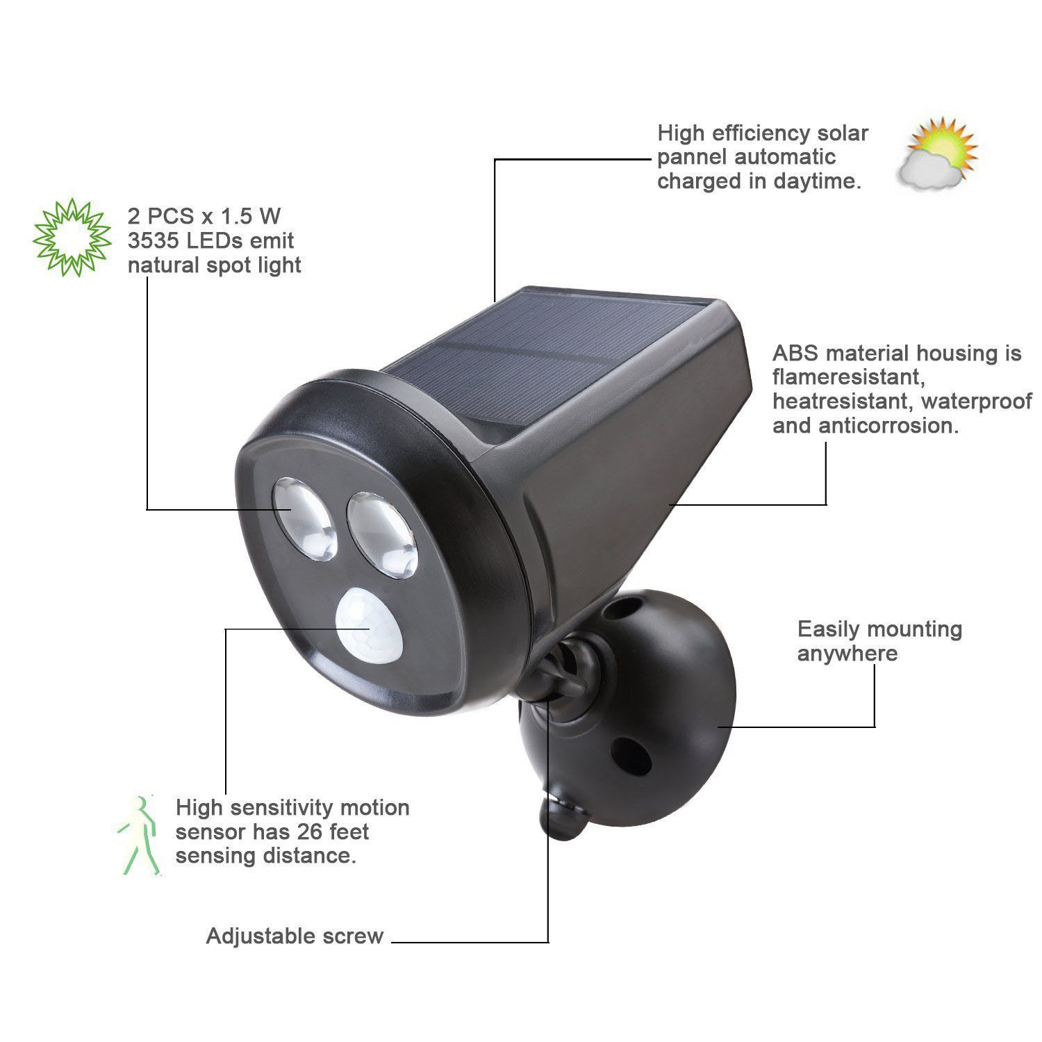 Wireless Solar Powered Motion Sensor Led Landscape Security Light