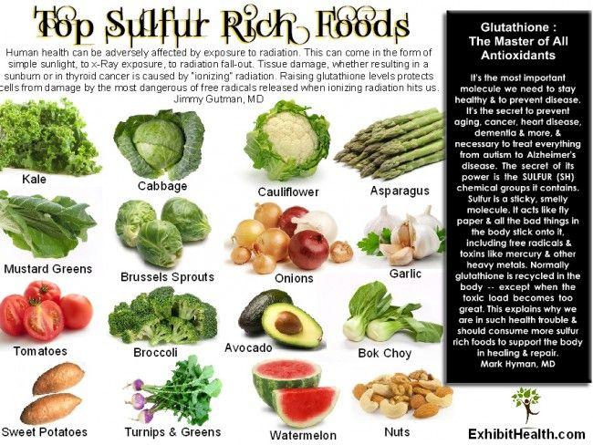 Image result for sulfur rich foods