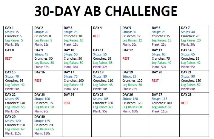 30 day ab challenge calendar same 4 exercises each day with