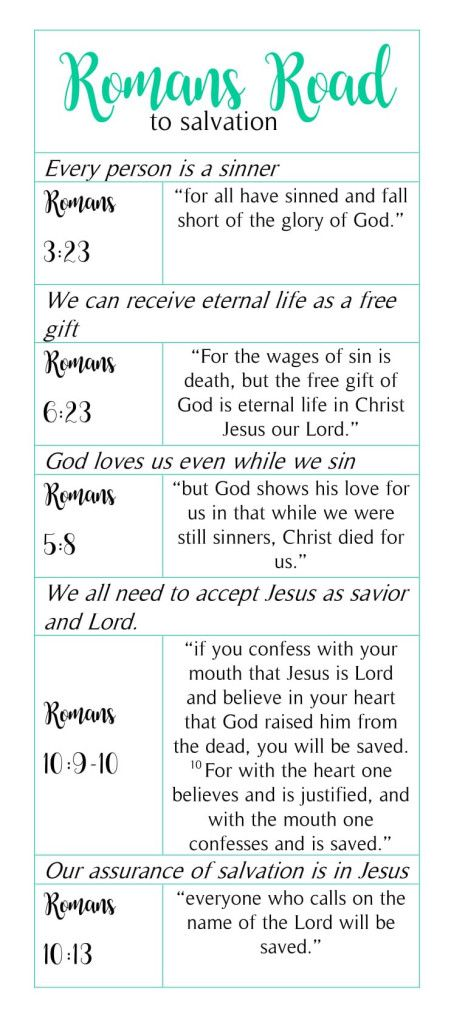 Romans Road To Salvation Printable Kitchen And Living Space Interior