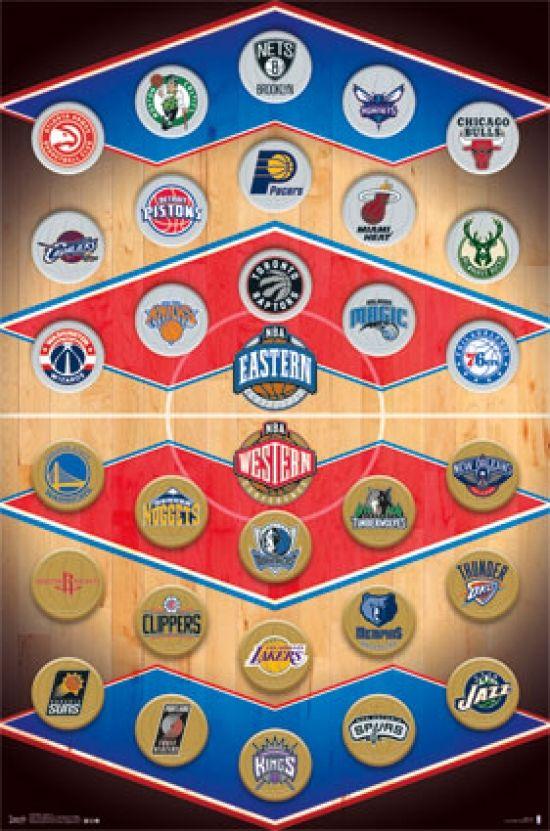 NBA - Logos 15 Poster Poster Print - Item # VARTIARP14276 ...