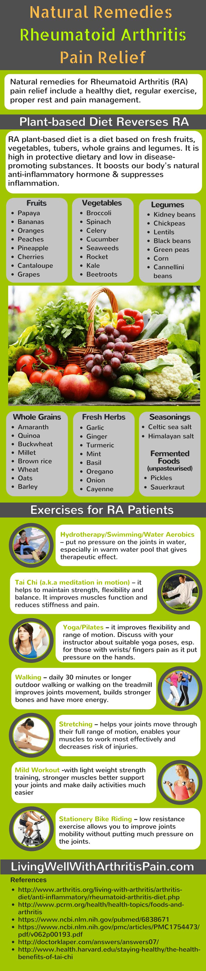 home remedies for rheumatoid arthritis-massage