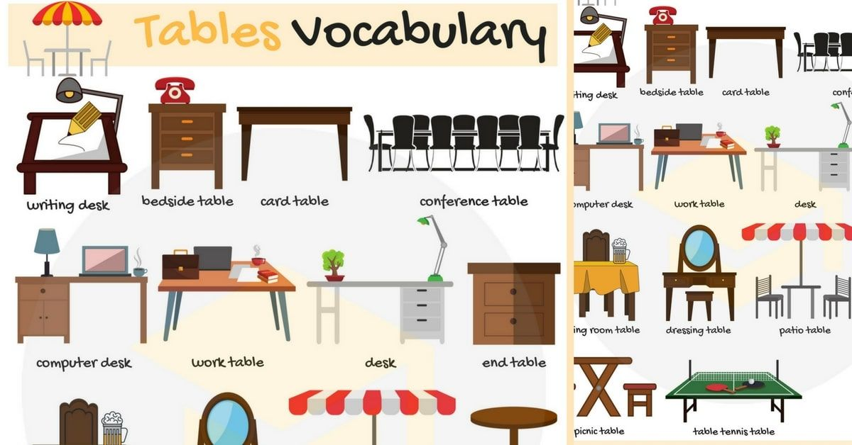 Types Of Tables: List Of Tables With Pictures In English
