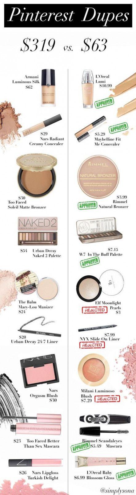 Makeup Dupes Drugstore India 47 Ideas makeup Makeup