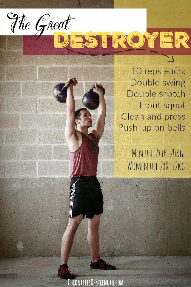 trx kettlebell ultimate fat loss workout